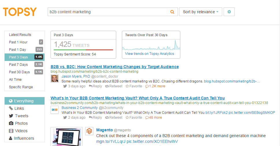 Social Media Influencer Tools - Brightspark Consulting