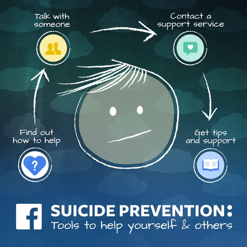 suicidepreventionfacebook