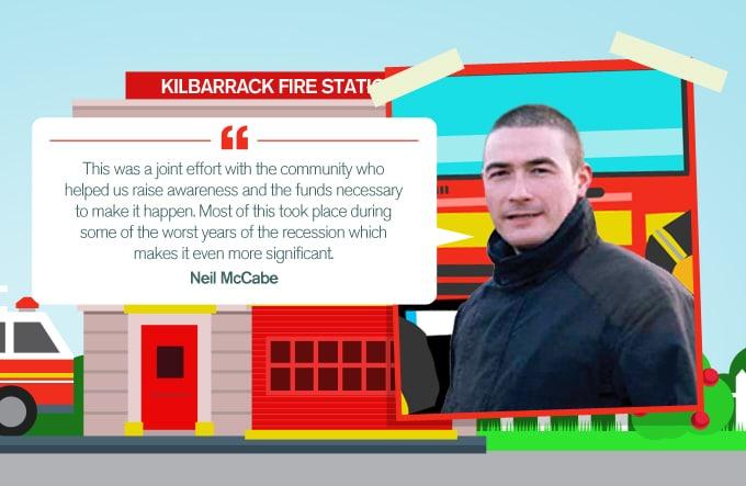 Neil McCabe Quote