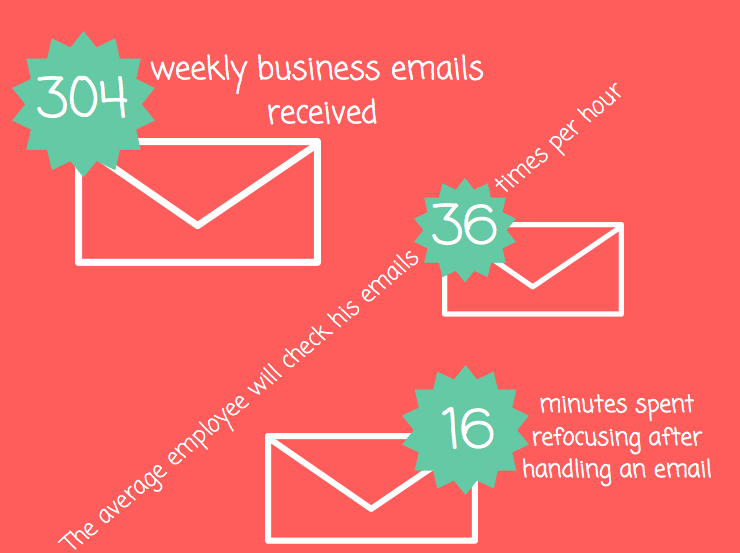 king email infographic