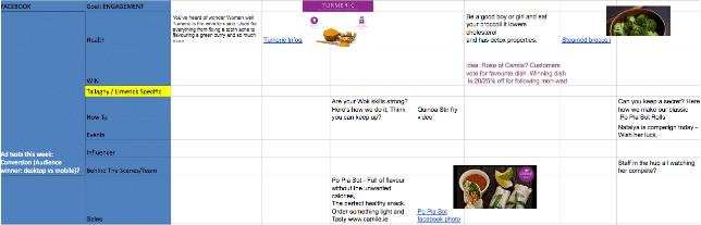 Camile Thai content planner