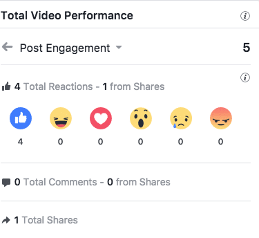 Facebook Live Engagement Feb 2017