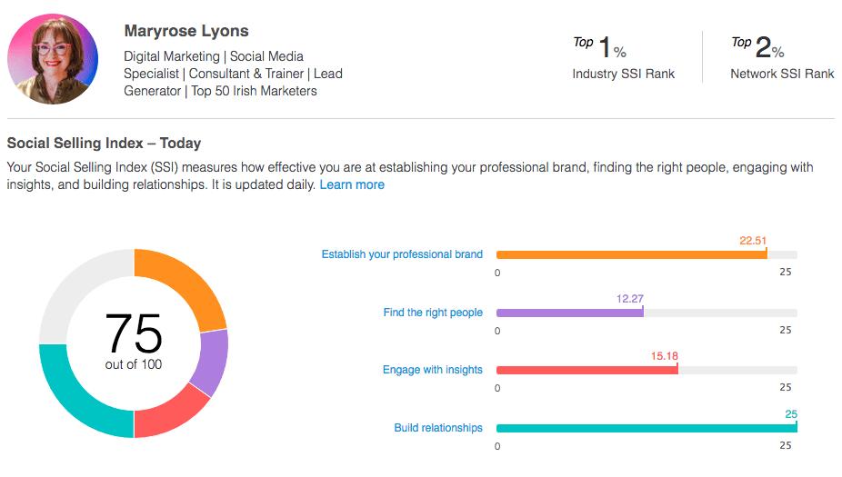 LinkedIn SSI Score